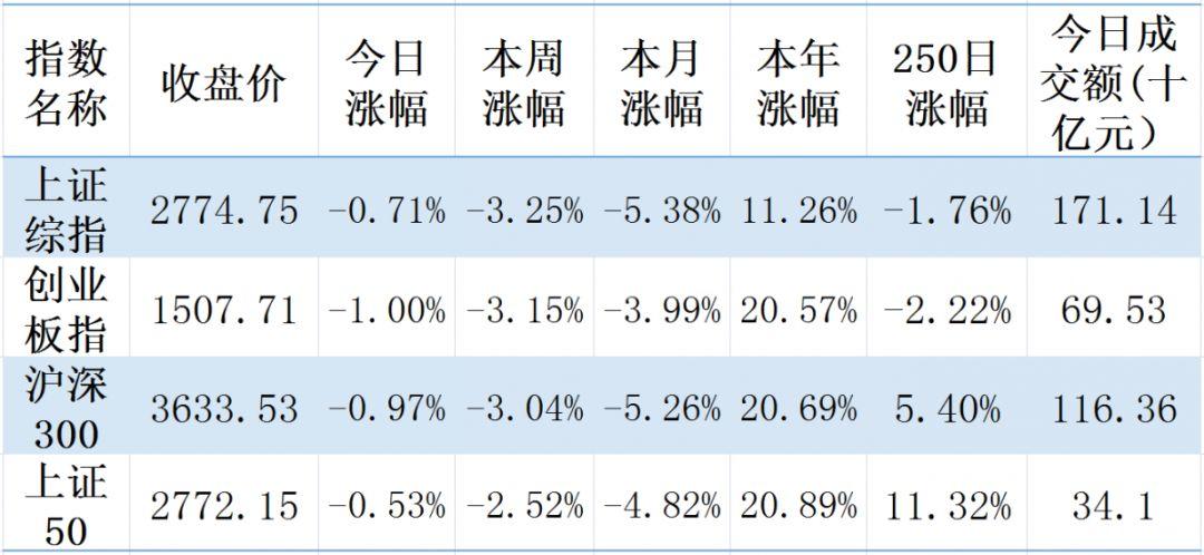 【钜鑫资本】20190809今日观察