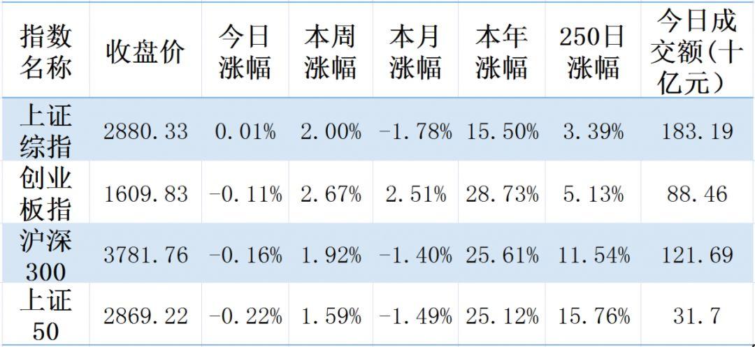 【钜鑫资本】20190821今日观察