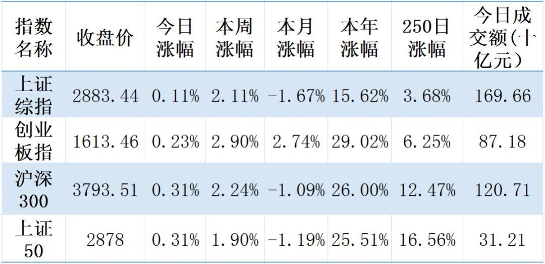 【钜鑫资本】20190822今日观察