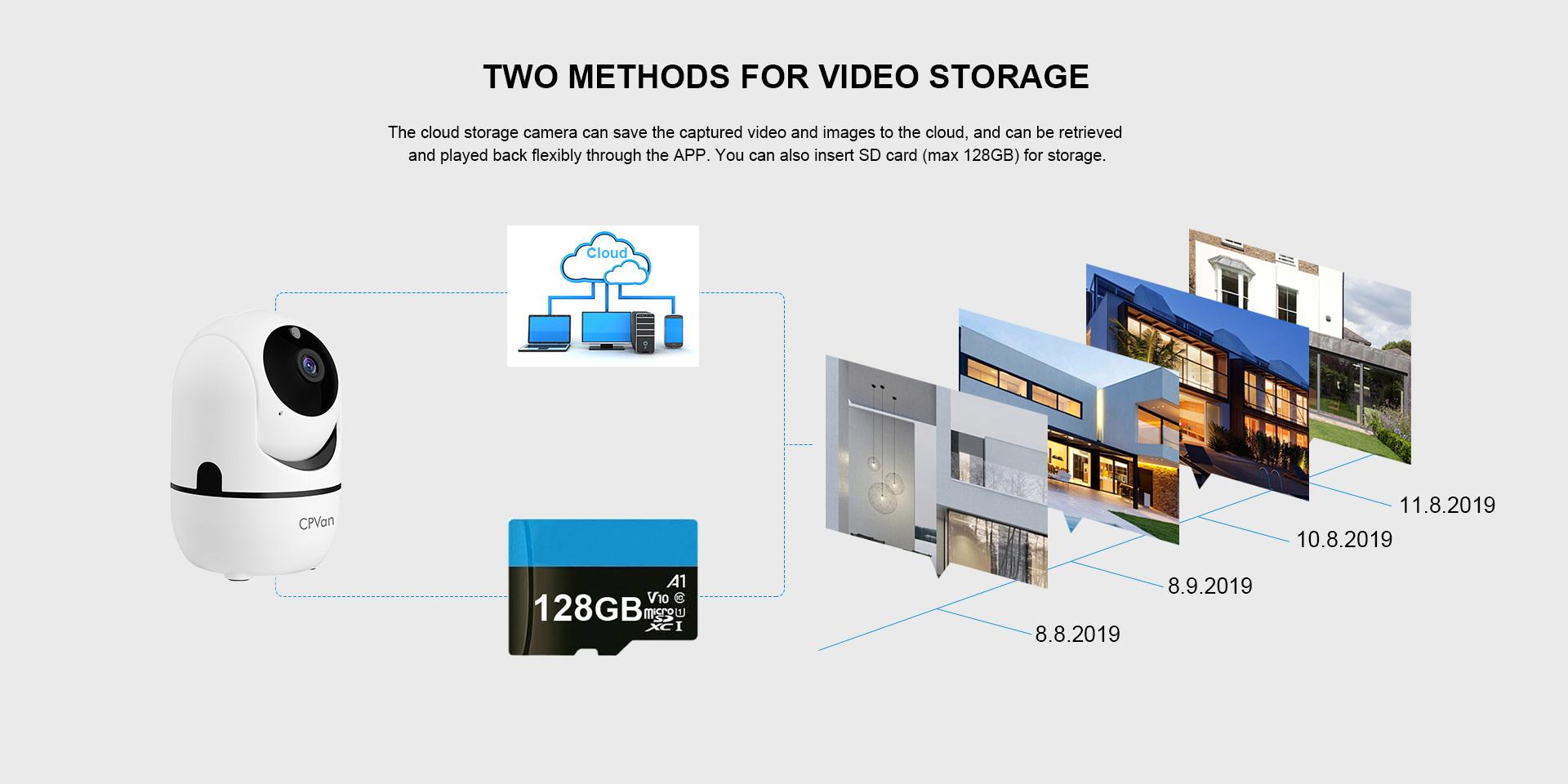 1080P Pan-tilt IP Camera