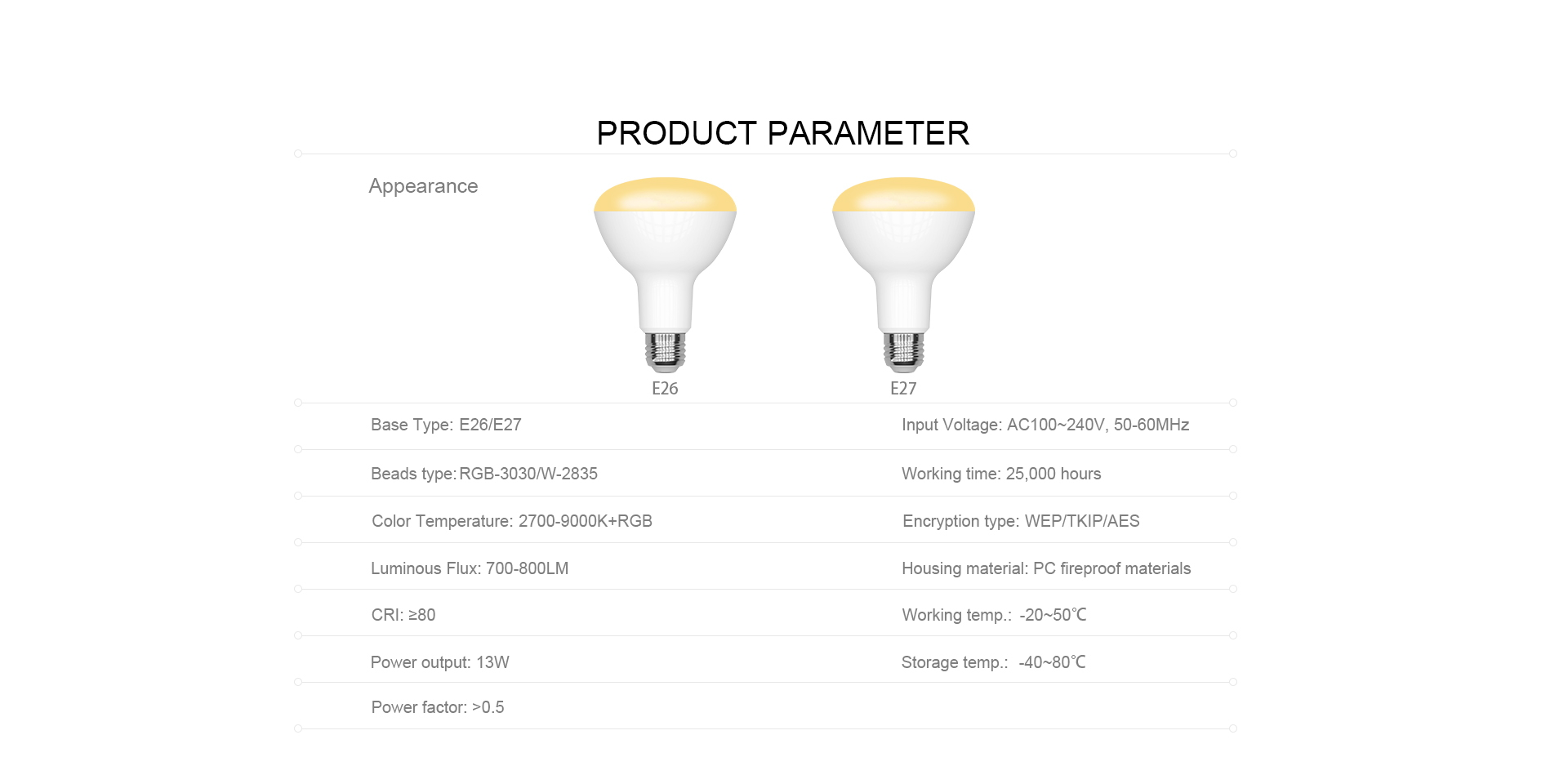 BR30 Smart RBG Light Bulb