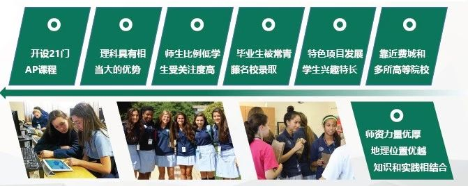 美国高中2020年春季招生,美高院校推荐