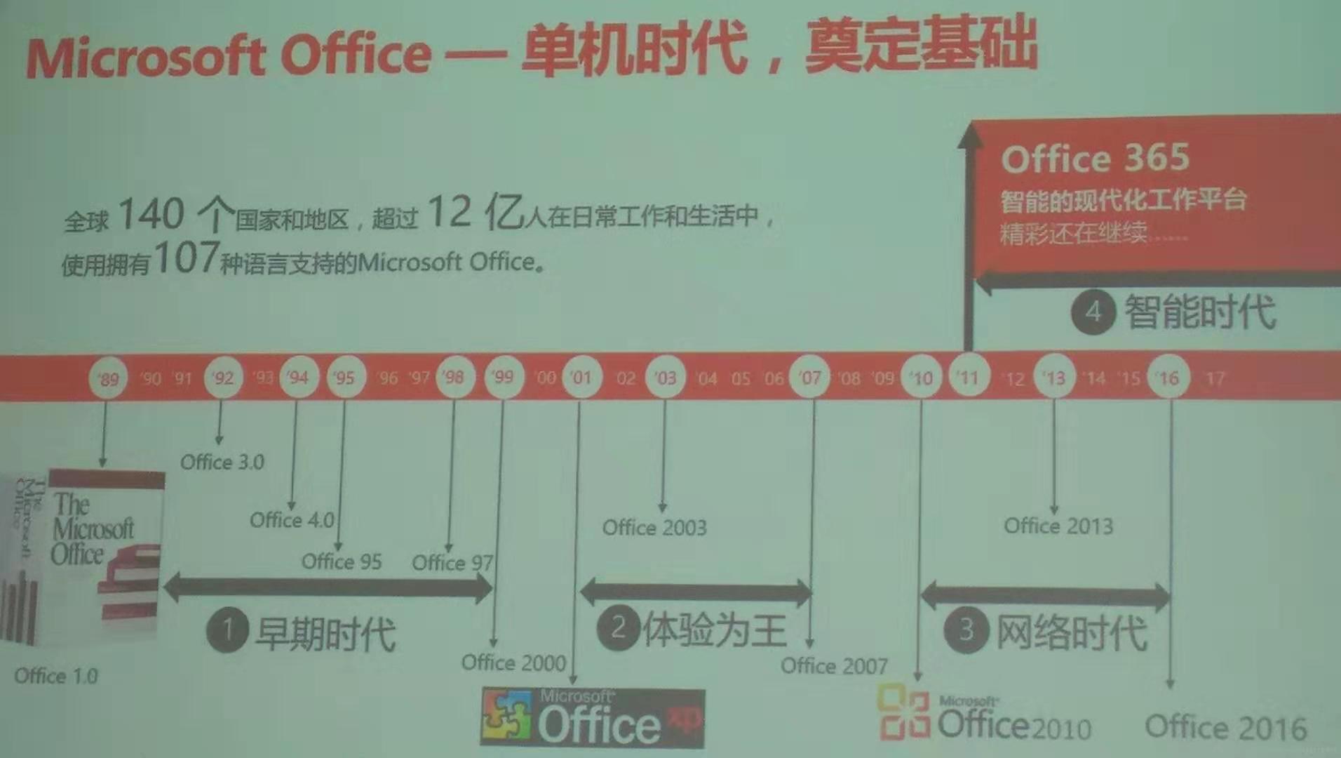 微软押注Office 365,未来云+AI时代?