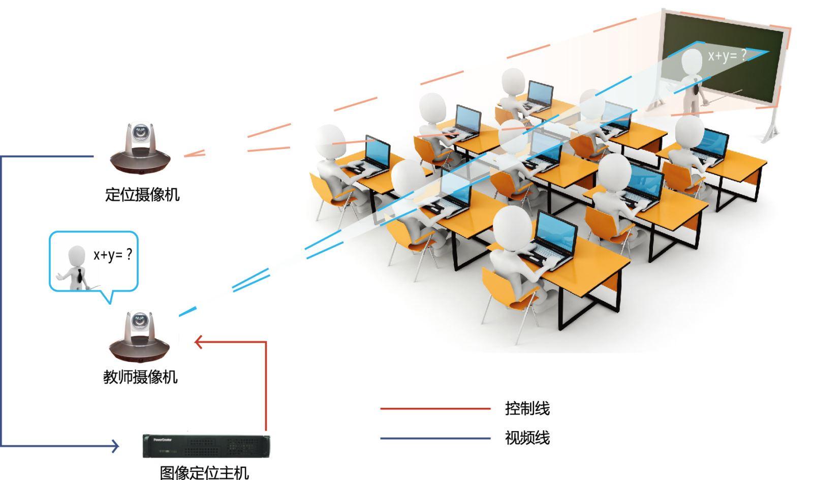 师大教育录播系统排名 2020录播系统厂家排名