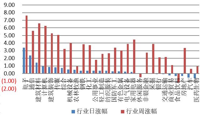 【钜鑫资本】20190904今日观察