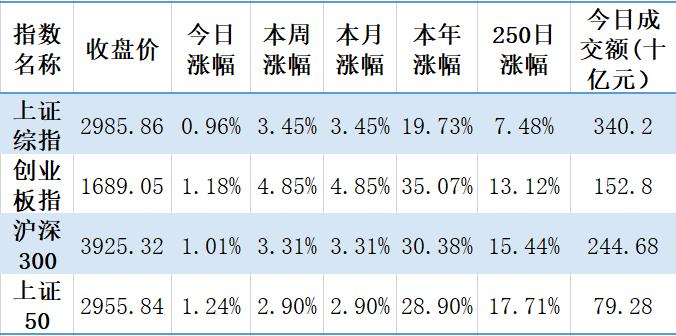 【钜鑫资本】20190905今日观察