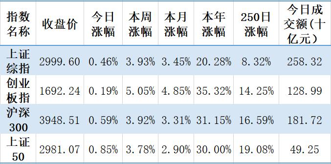 【钜鑫资本】20190906今日观察