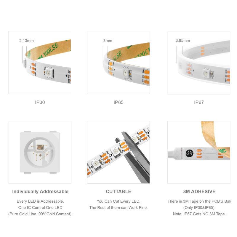 Main application fields of ws2812b slide tape