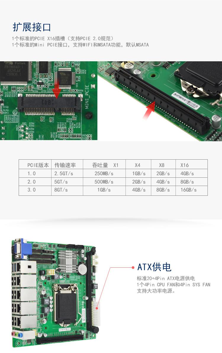 EITX-7560