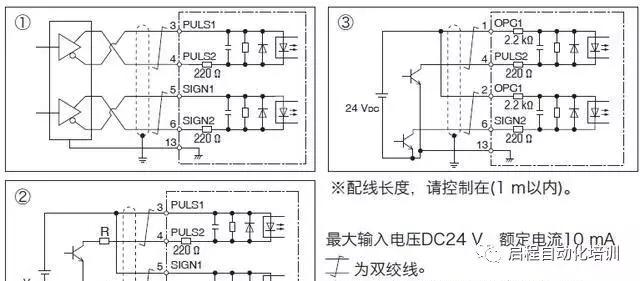 全面解析PLC编程如何使用脉冲方式控制伺服电机,赶紧收藏!
