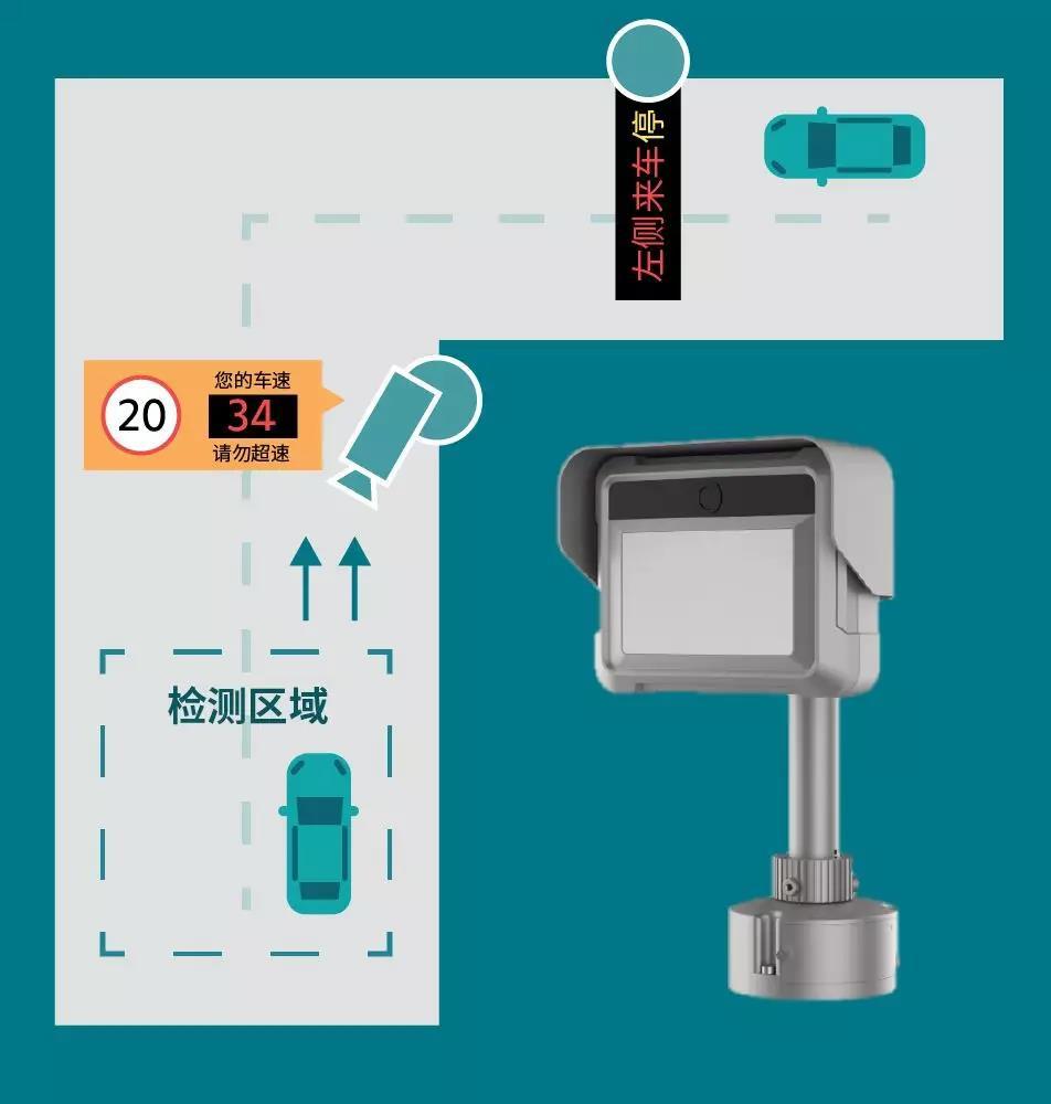海康园区测速预警!雷达视频一体机的全新应用