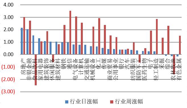 【钜鑫资本】20190912今日观察