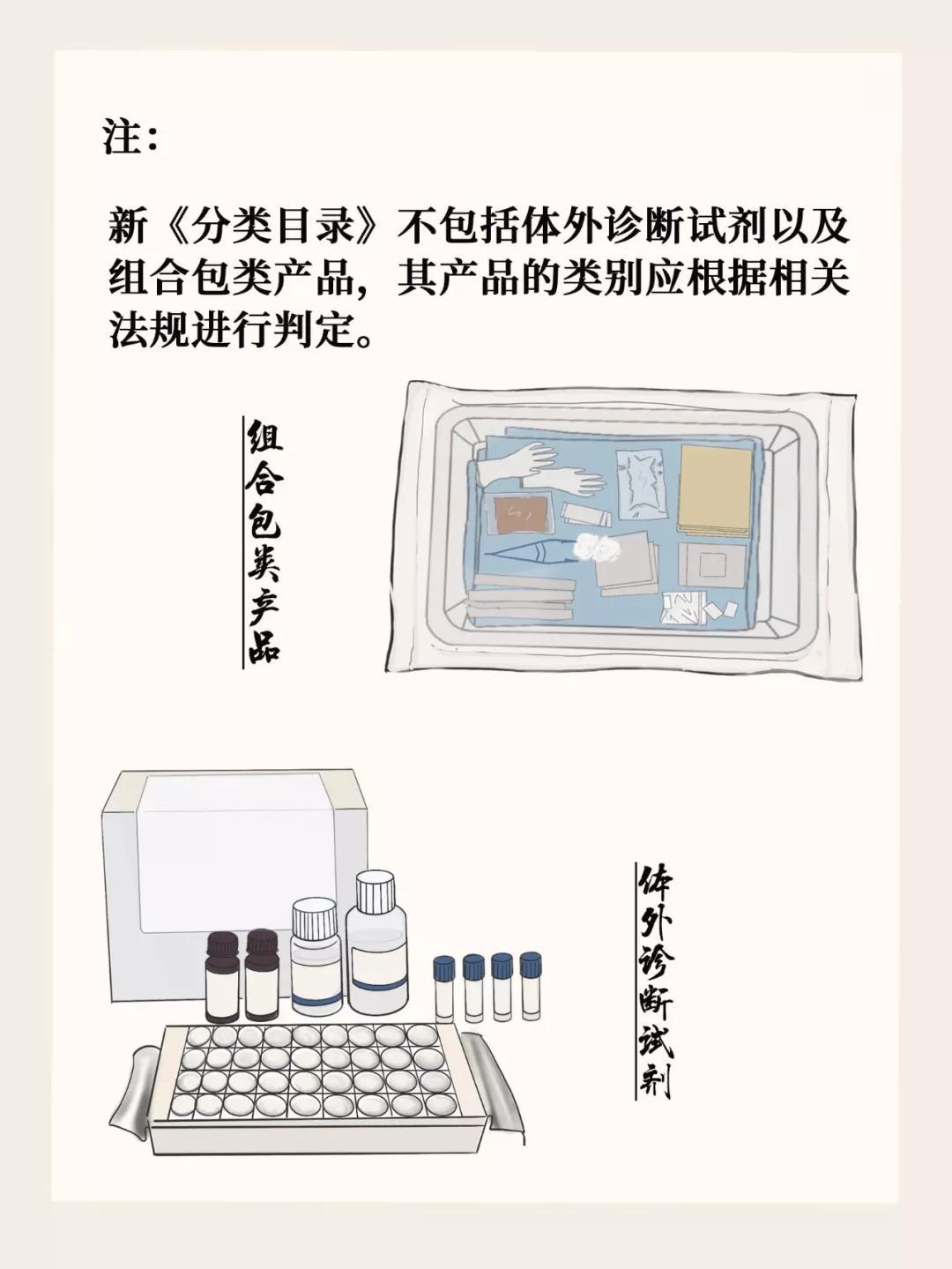 医疗器械一、二、三分类小常识!