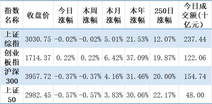 【钜鑫资本】20190916今日观察