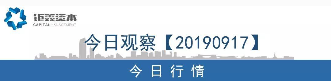 【钜鑫资本】20190917今日观察