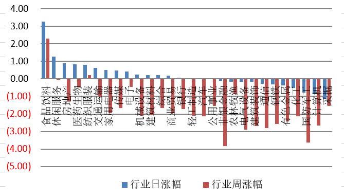 【钜鑫资本】20190918今日观察