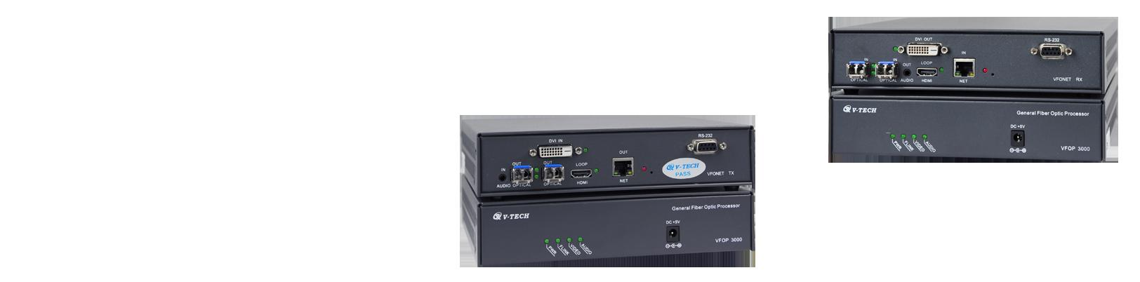光纤网络双模式转换传输器