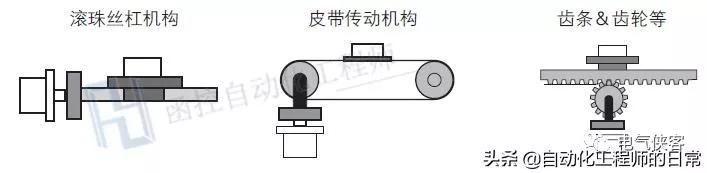 自动化项目设计过程中伺服电机的选型计算