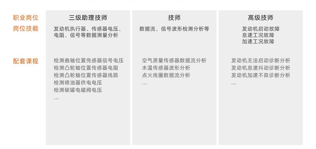 丰田发动机电控教学竞博JBO系统