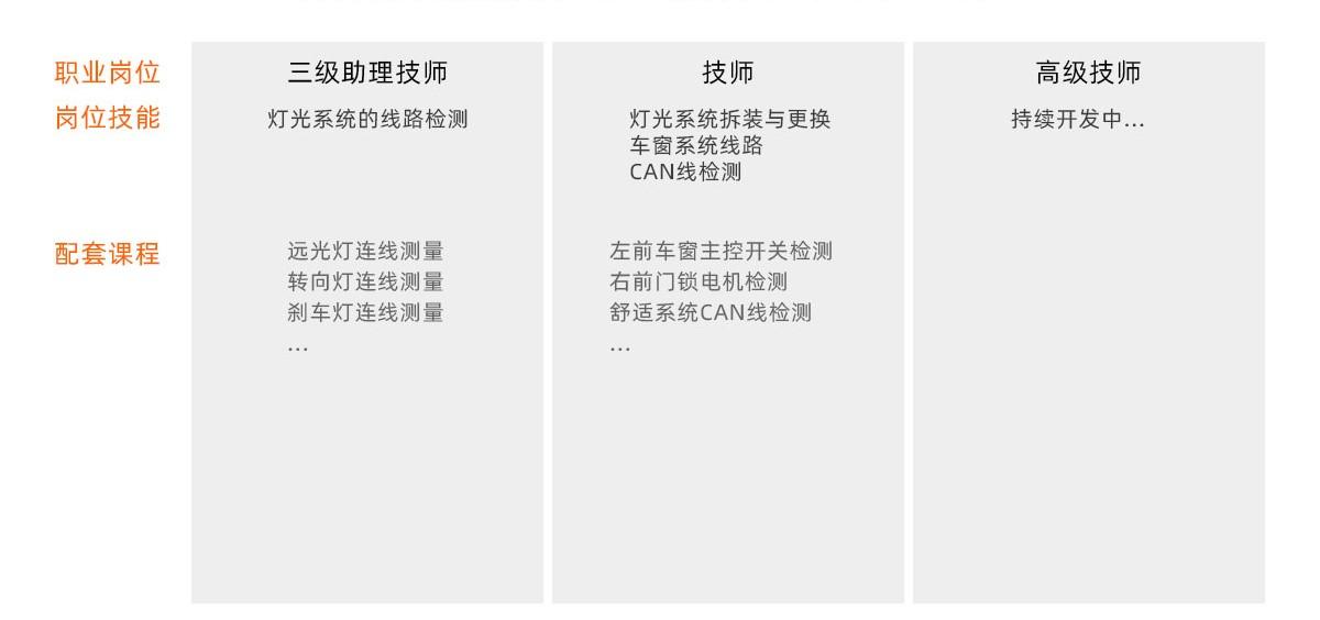 灯光舒适检测教学竞博JBO系统统