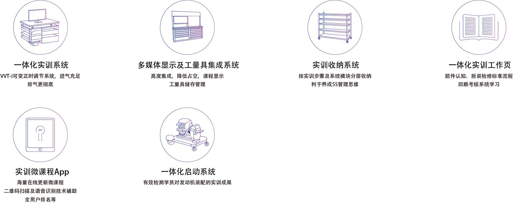 丰田发动机教学竞博JBO系统
