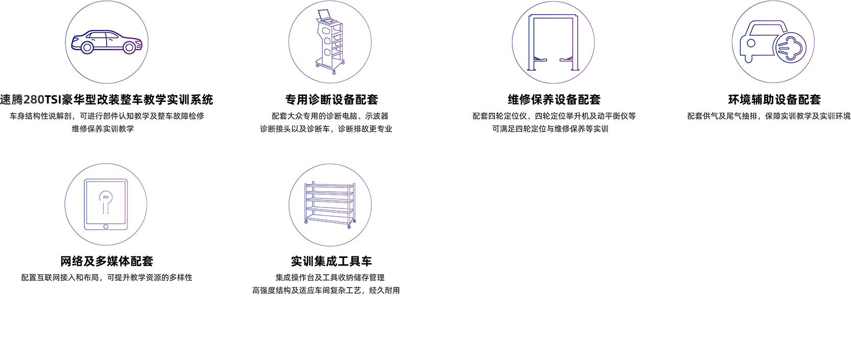 速腾280TSI豪华型改装整车教学竞博JBO系统