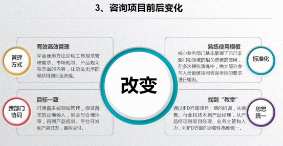 深圳市三旺通信技术科技有限公司IPD咨询成功结束