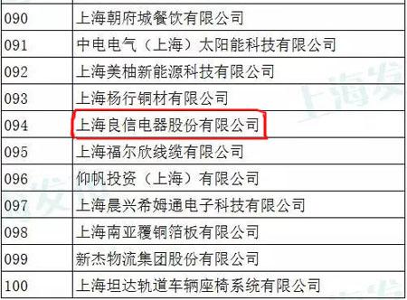 """祝贺咨询客户——上海良信电器股份有限公司荣列""""2015上海民营企业100强""""!"""