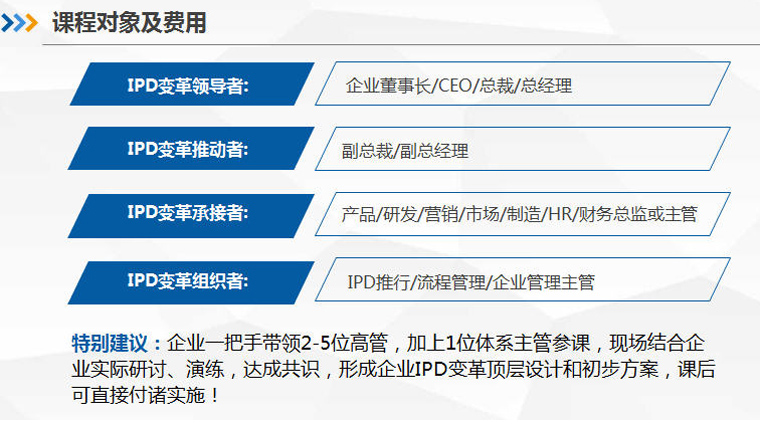 IPD产品经营与研发管理变革(高管班)
