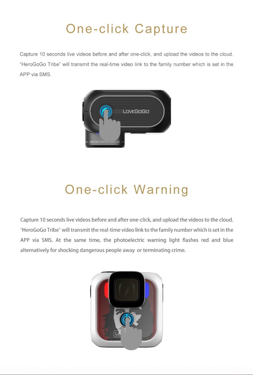 Smart Wearable Travel Camera