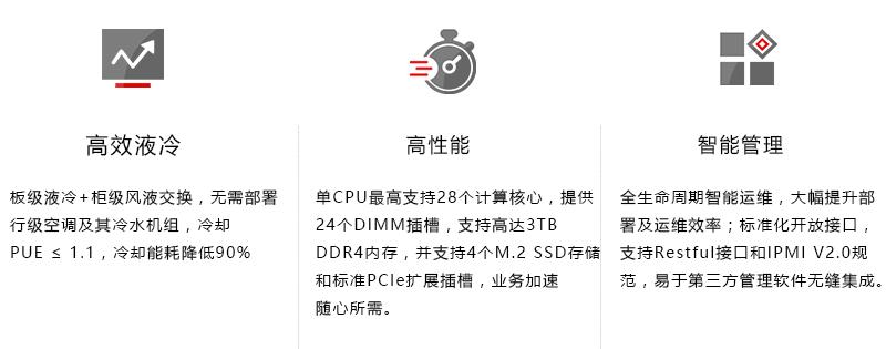 FusionServer Pro CH121L V5液冷计算节点