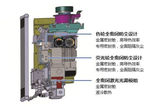 PX753UL-BK+