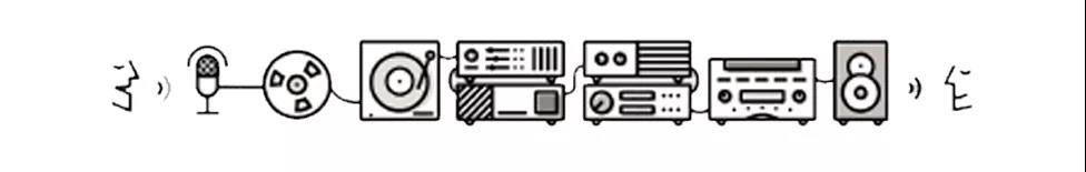 Hi-Fi——到底聆听空间的黄金比例要怎么计算?