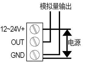 DM系列全数字多功能变送器 (型号:DM)