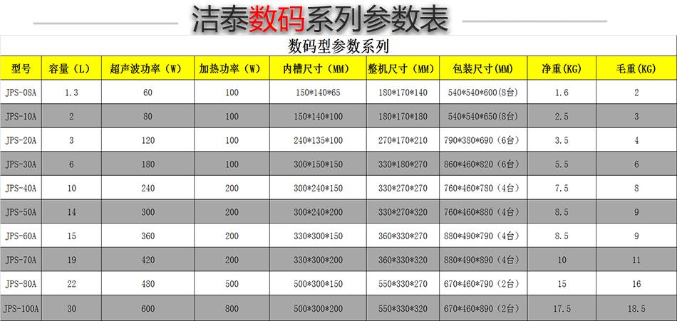 JPS-30A数码型商用超声波清洗机
