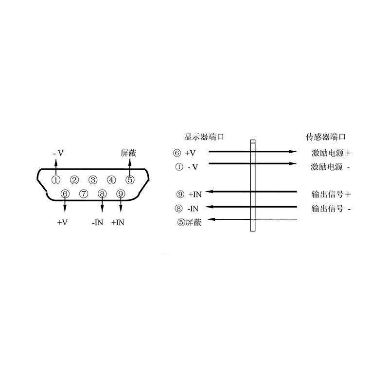XK3190-A12ES称重仪表 (型号:XK3190-A12ES)