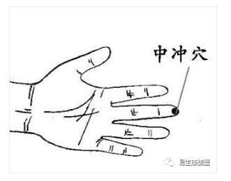 经络学说:心包经