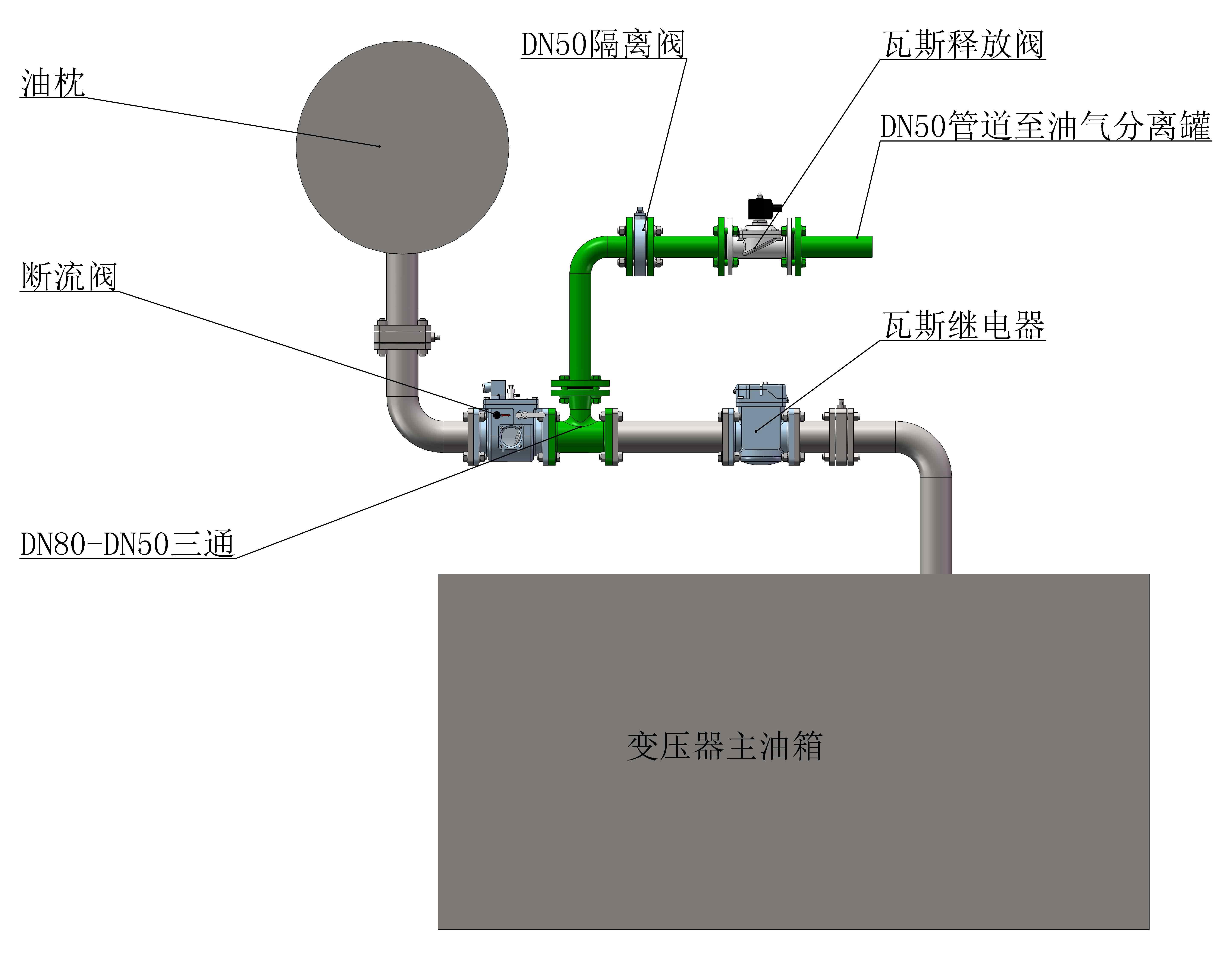 油浸变压器防爆灭火保护装置1