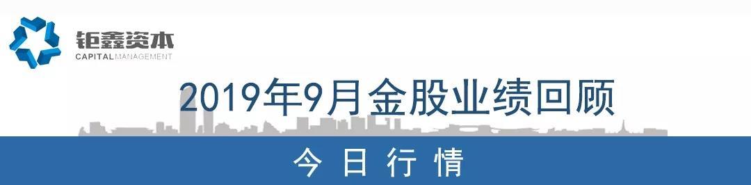 【钜鑫资本】2019年9月金股业绩回顾