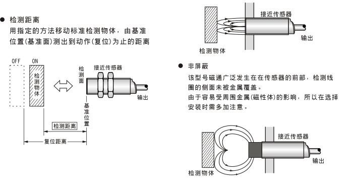 紡織機械行業