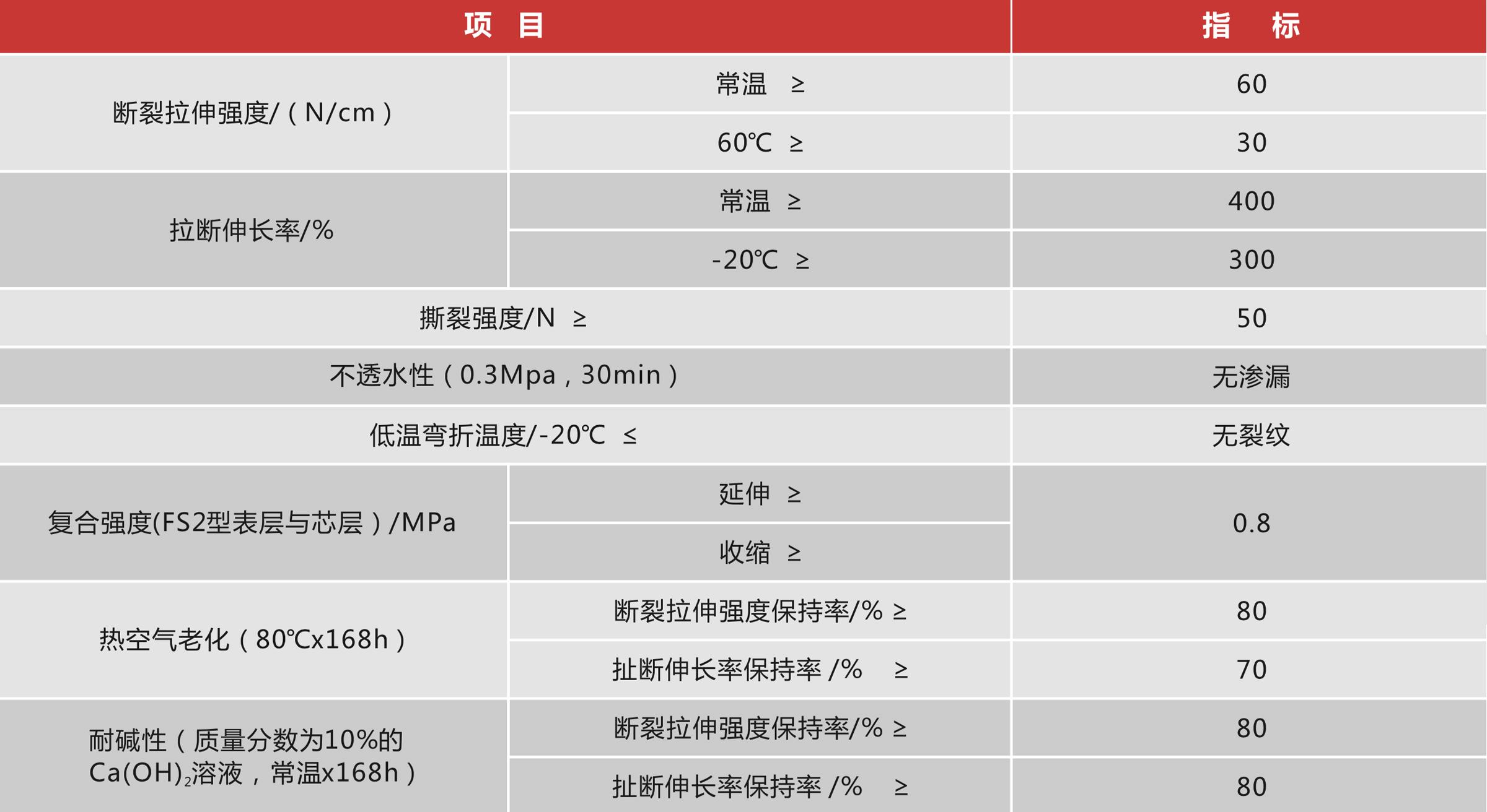 聚乙烯丙纶/涤纶高分子复合bv伟德国际体育下载卷材