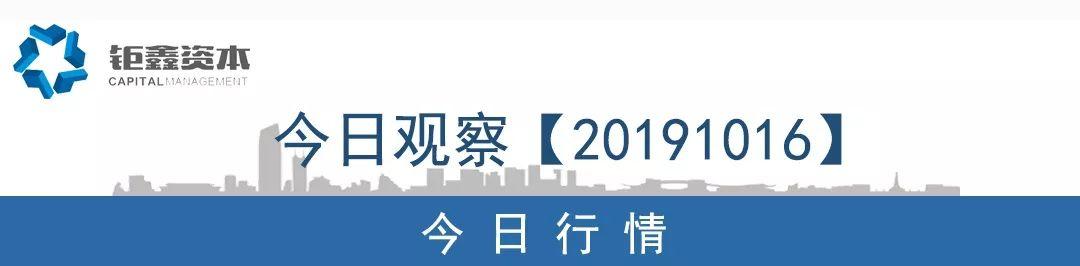 【钜鑫资本】20191016今日观察