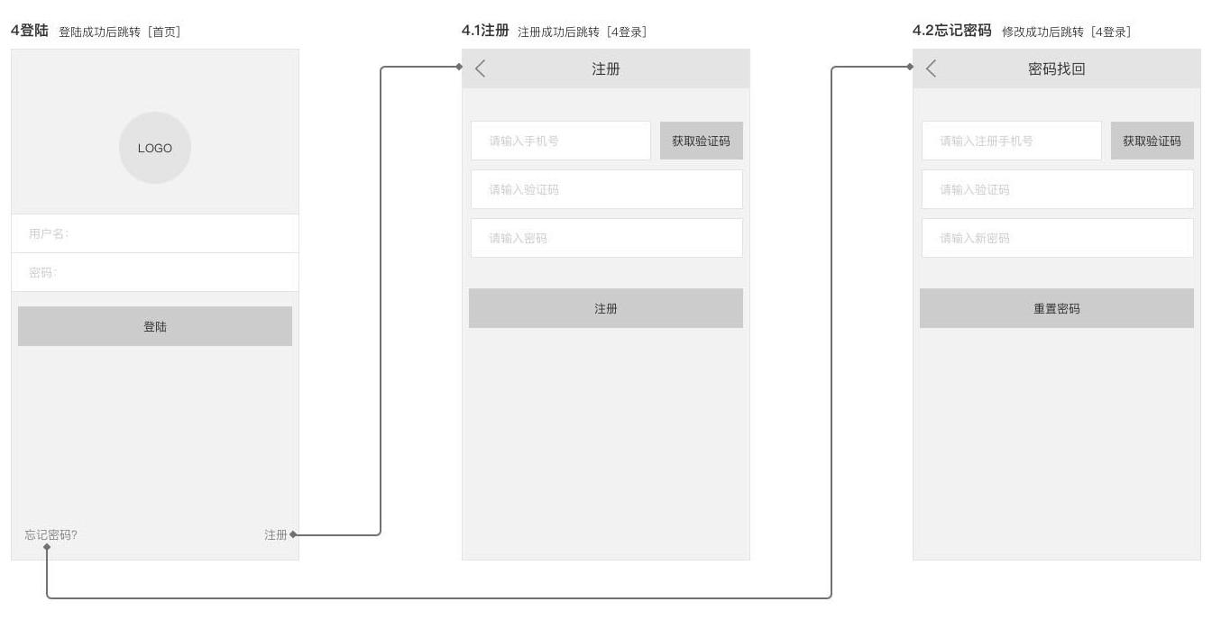 如何优雅的定义 App 的界面设计