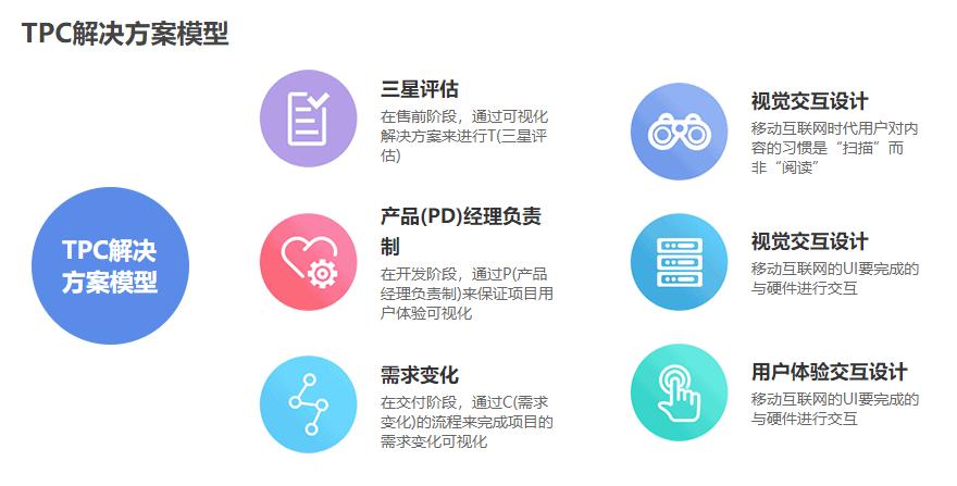 犀牛云解决方案:打造宠物生态产业链,实现企业数字化经营.png