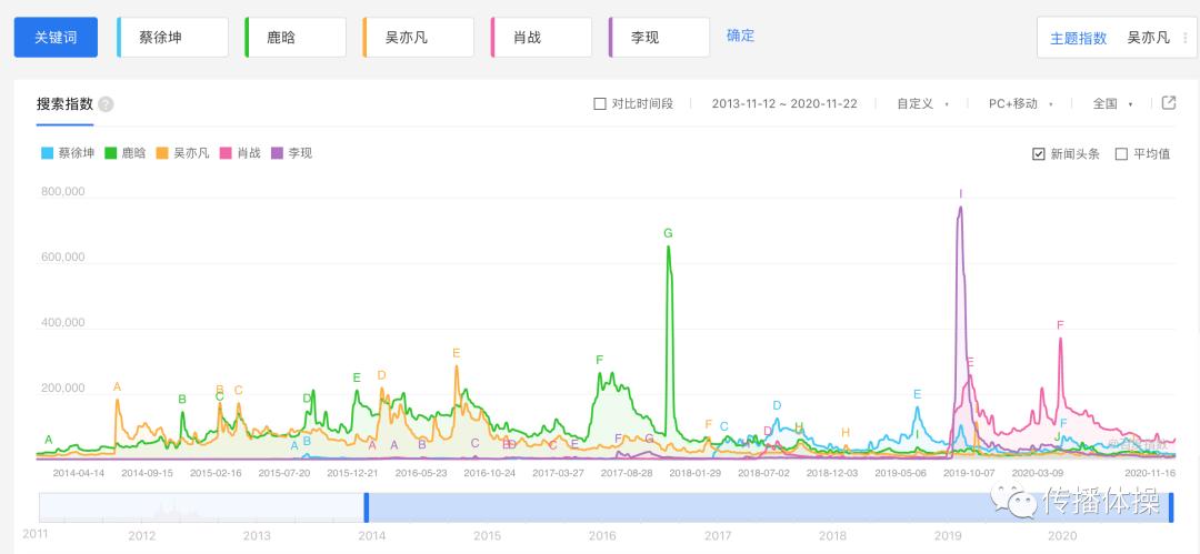 """互联网的""""飞轮诅咒""""-犀牛云.png"""