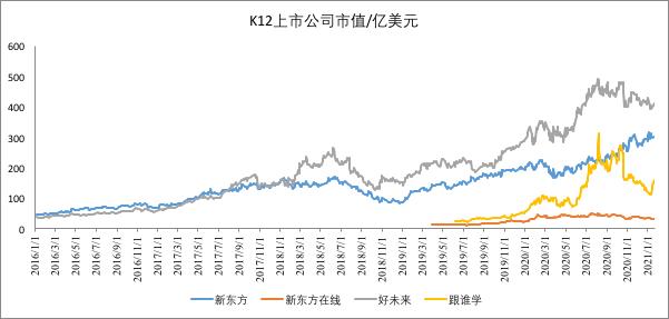 K12 资本大战背后,谁会是下一个千亿市值巨头?-犀牛云.png