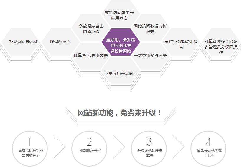 犀牛云分享—外贸人「带货法则」:在线上重塑与世界的联系
