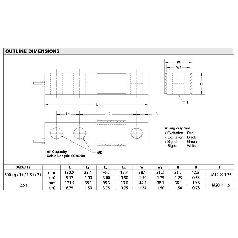 SEB单剪切梁式传感器(型号:SEB)
