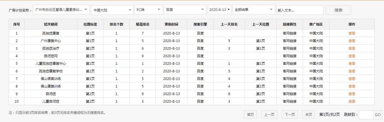广州市白云区星语儿童素质训练中心