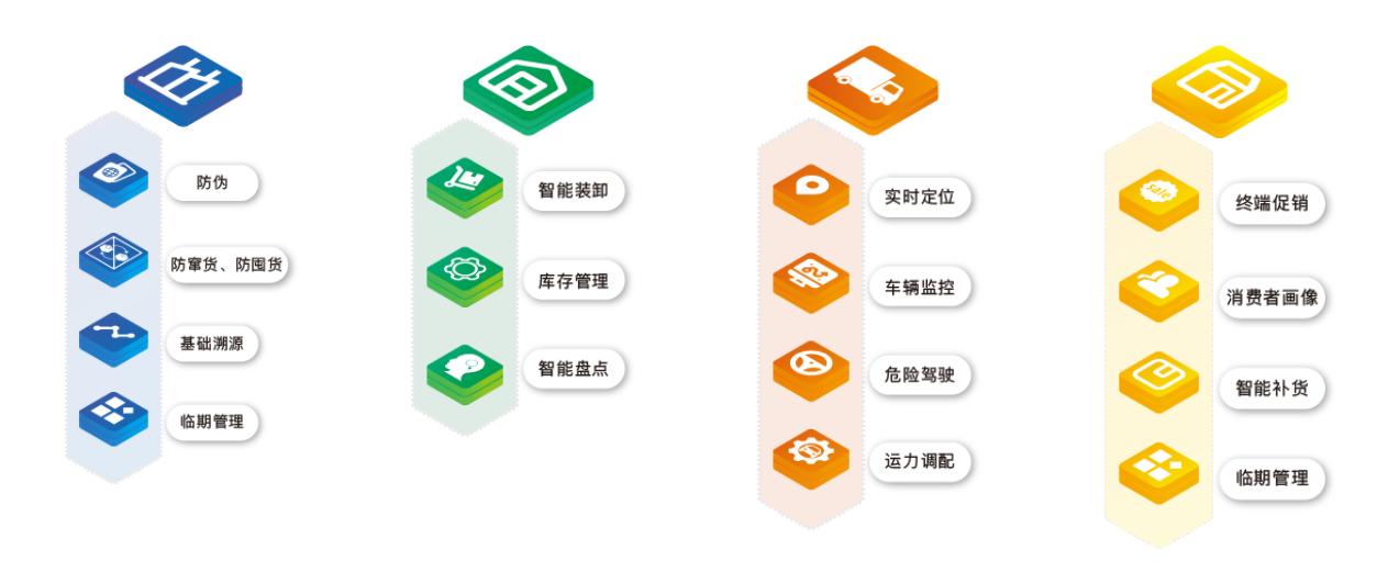 强强联手,优思物联与犀牛云解决方案致力打造企业数字化升级.png